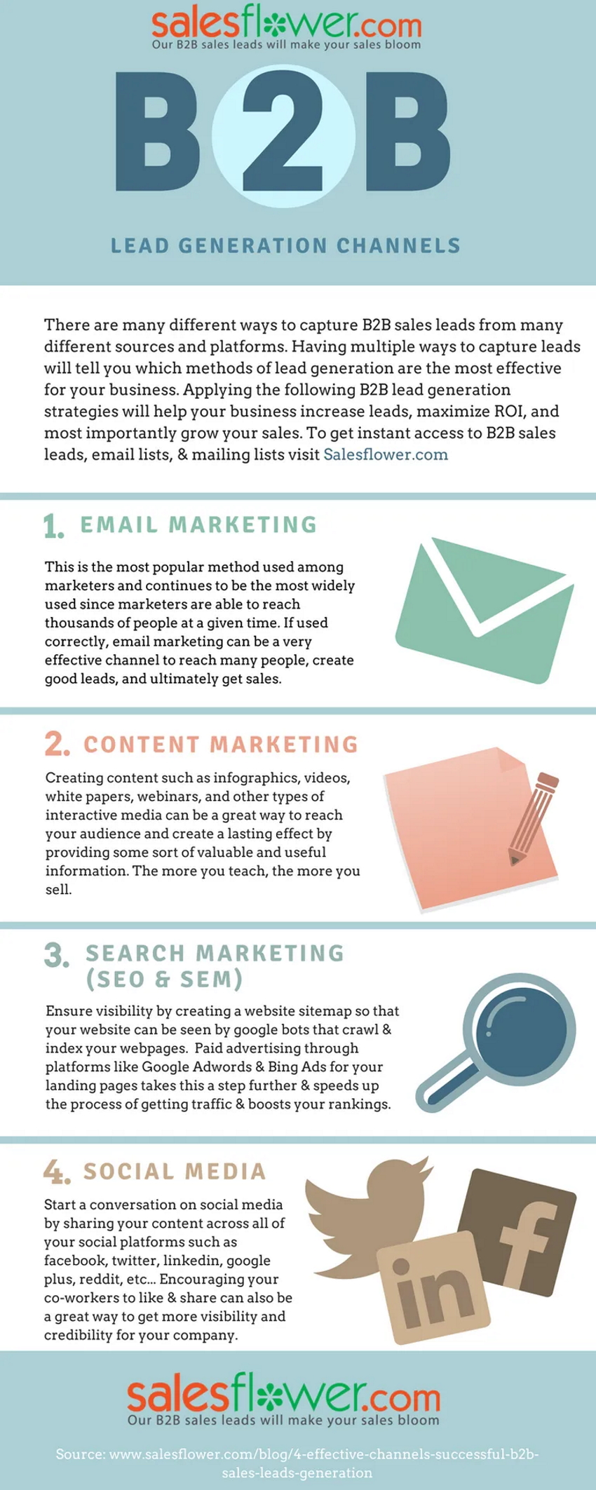 infographic-facts-lead-generation-channels